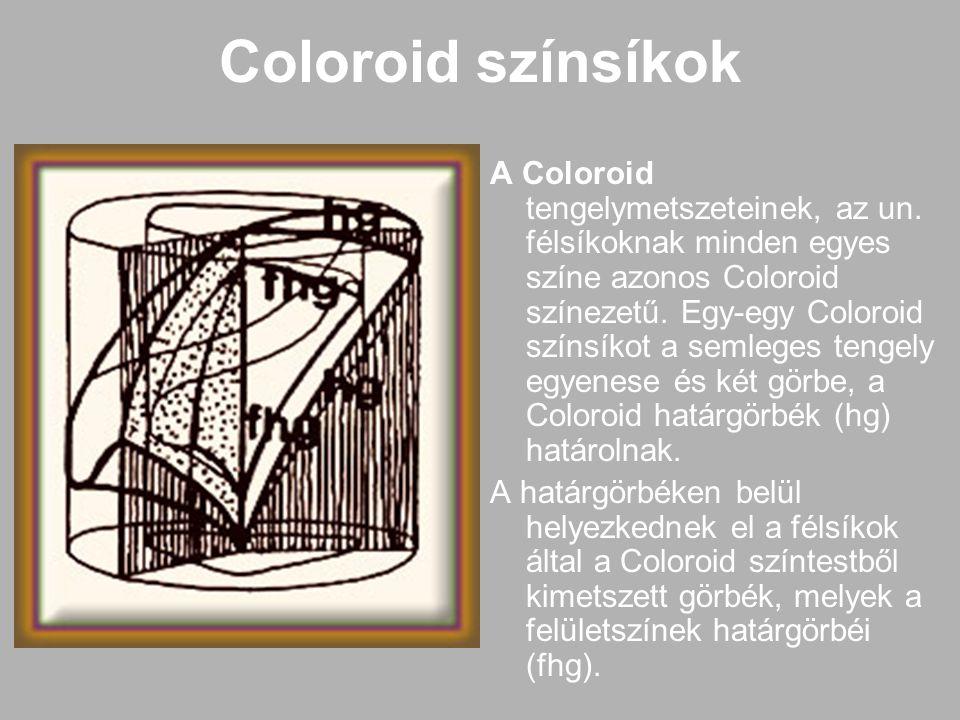 Coloroid színsíkok