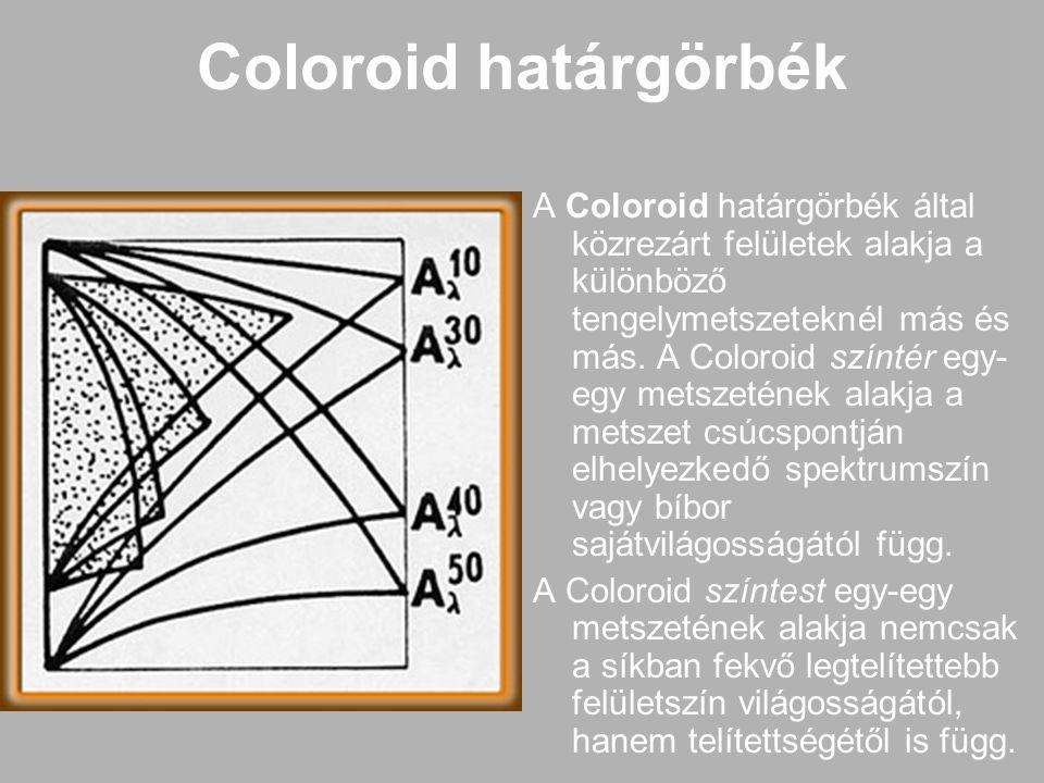 Coloroid határgörbék