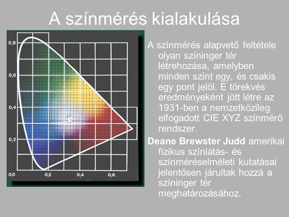 A színmérés kialakulása