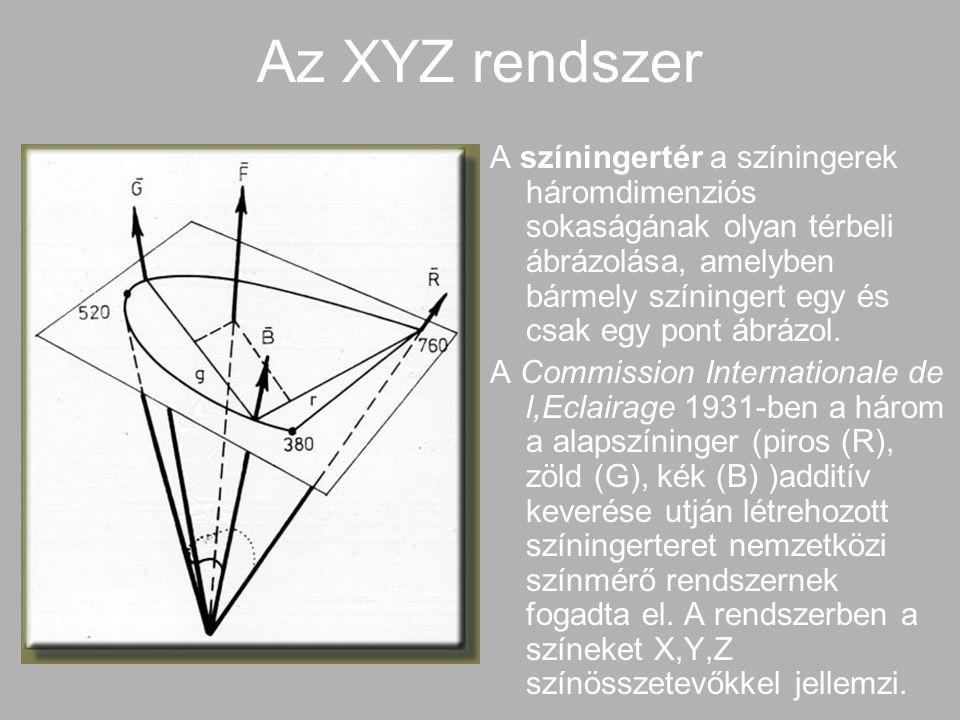 Az XYZ rendszer