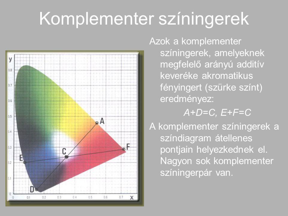 Komplementer színingerek
