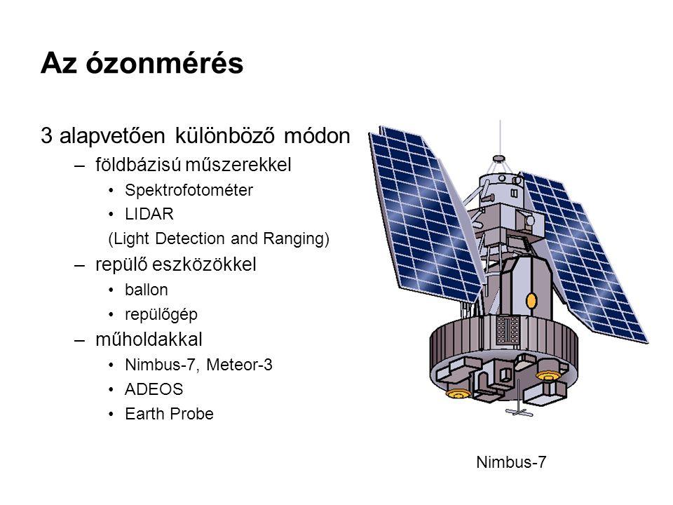 Az ózonmérés 3 alapvetően különböző módon földbázisú műszerekkel
