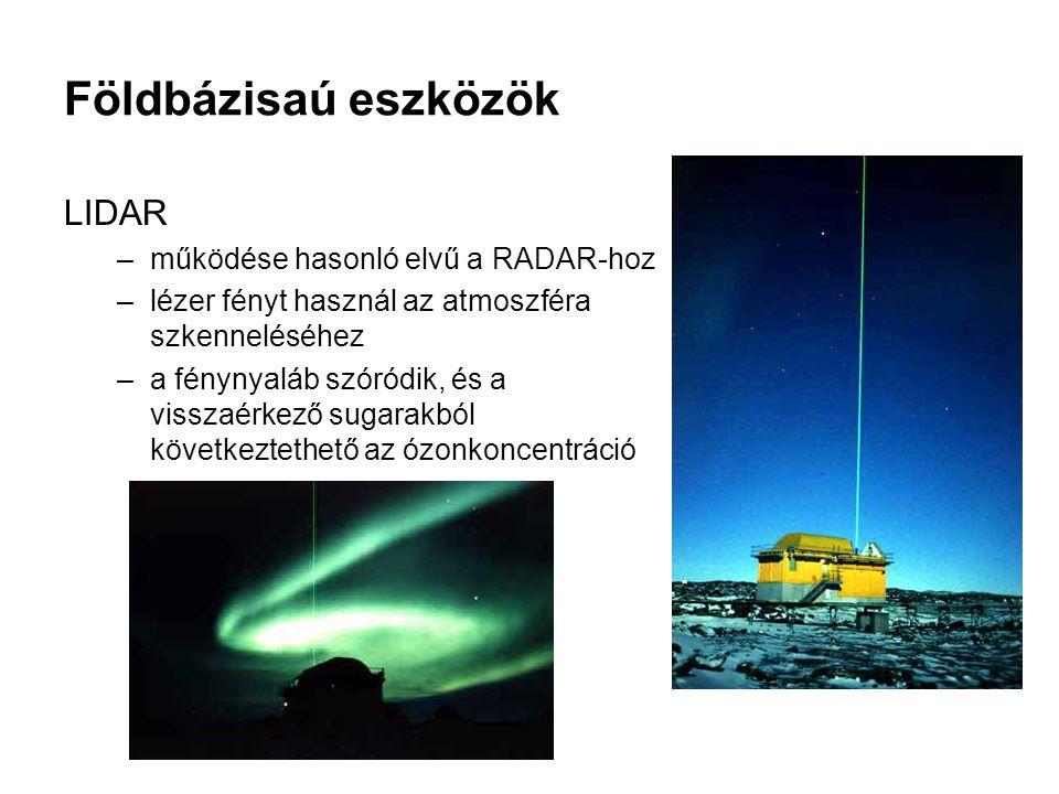 Földbázisaú eszközök LIDAR működése hasonló elvű a RADAR-hoz