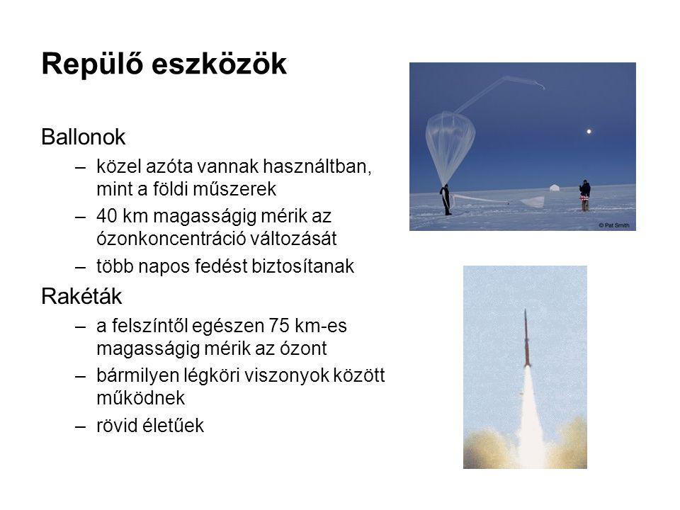 Repülő eszközök Ballonok Rakéták