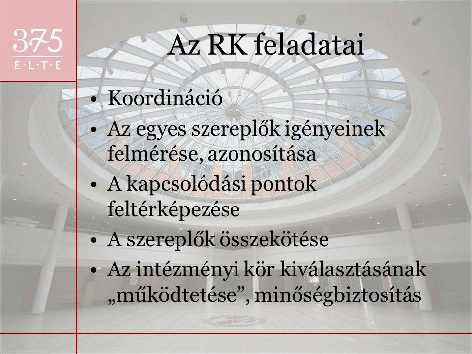 Az RK feladatai Koordináció