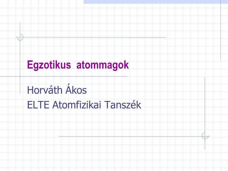 Horváth Ákos ELTE Atomfizikai Tanszék