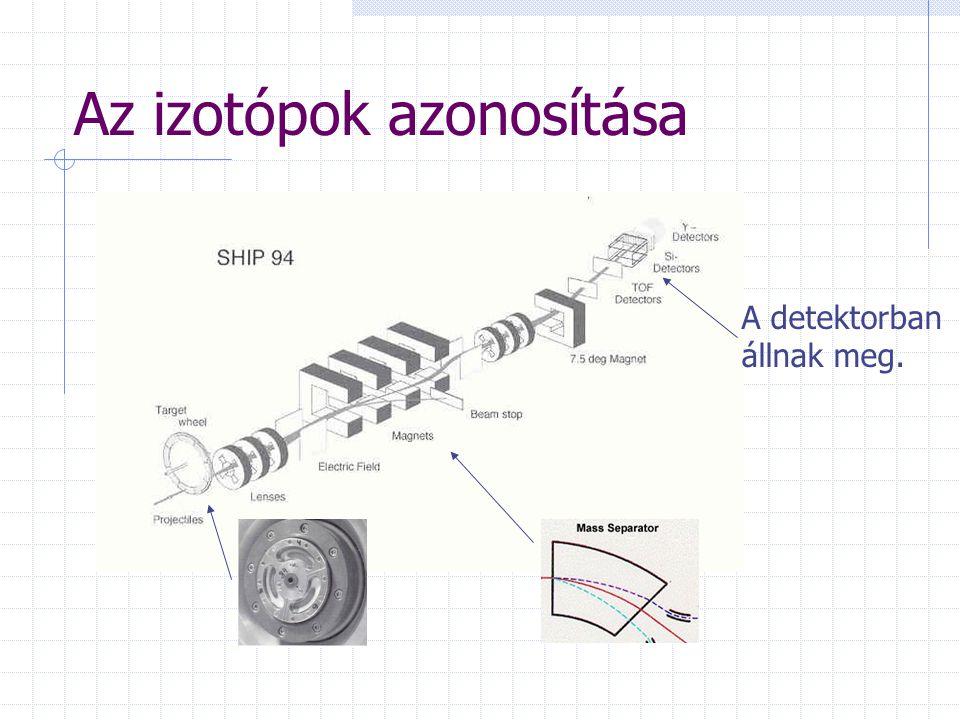 Az izotópok azonosítása