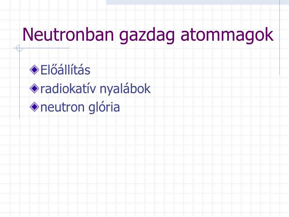 Neutronban gazdag atommagok