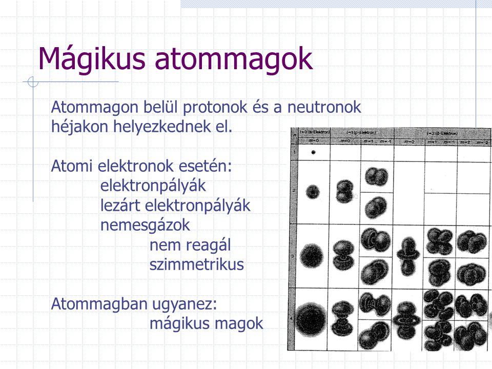 Mágikus atommagok Atommagon belül protonok és a neutronok