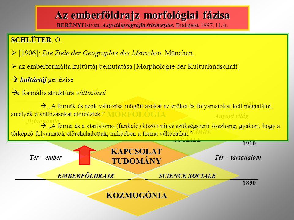Az emberföldrajz morfológiai fázisa BERÉNYI István: A szociálgeográfia értelmezése. Budapest, 1997, 11. o.