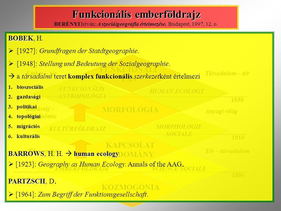FUNKCIONÁLIS ANTROPOLÓGIA