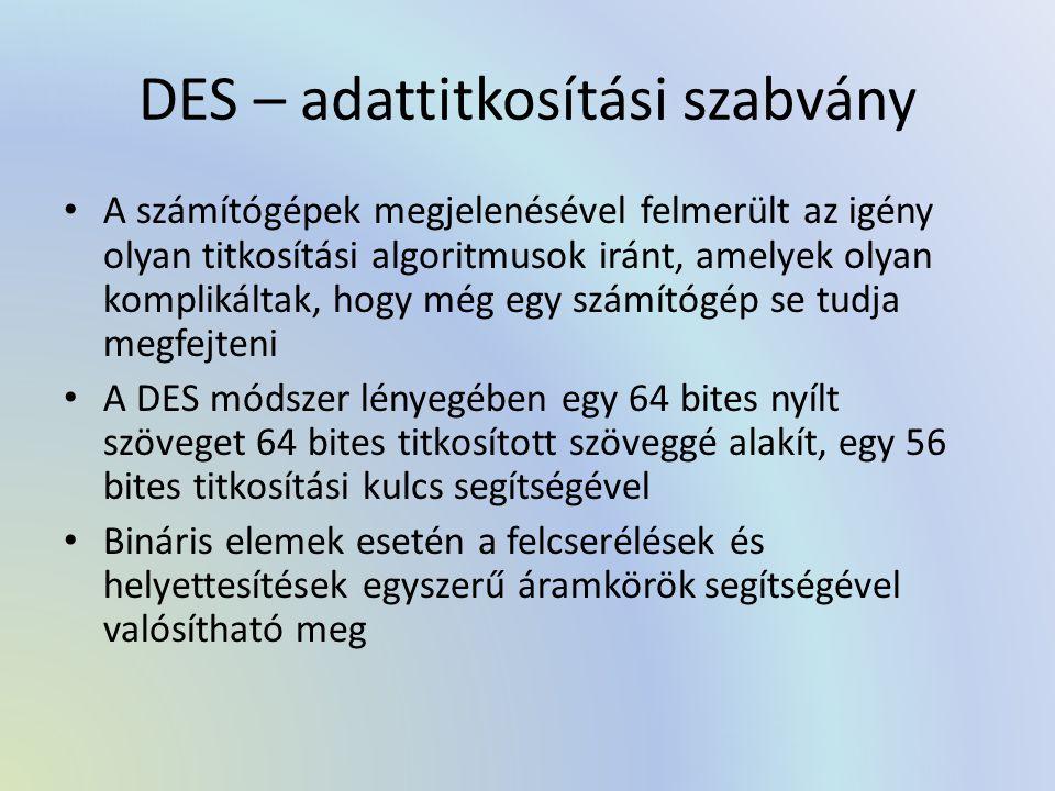 DES – adattitkosítási szabvány