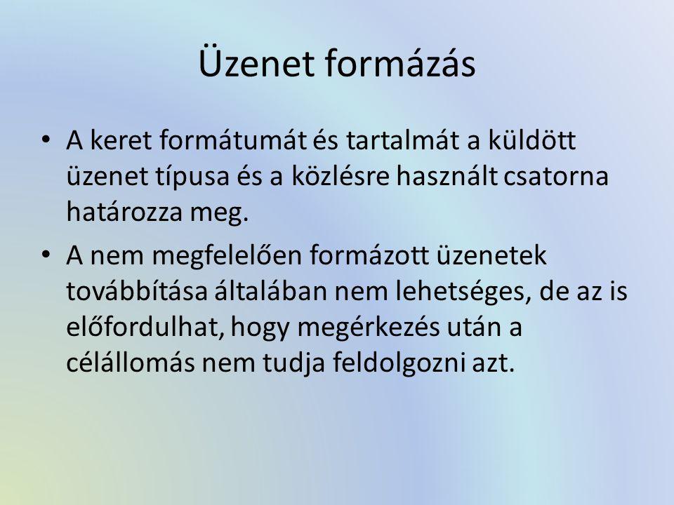 Üzenet formázás A keret formátumát és tartalmát a küldött üzenet típusa és a közlésre használt csatorna határozza meg.