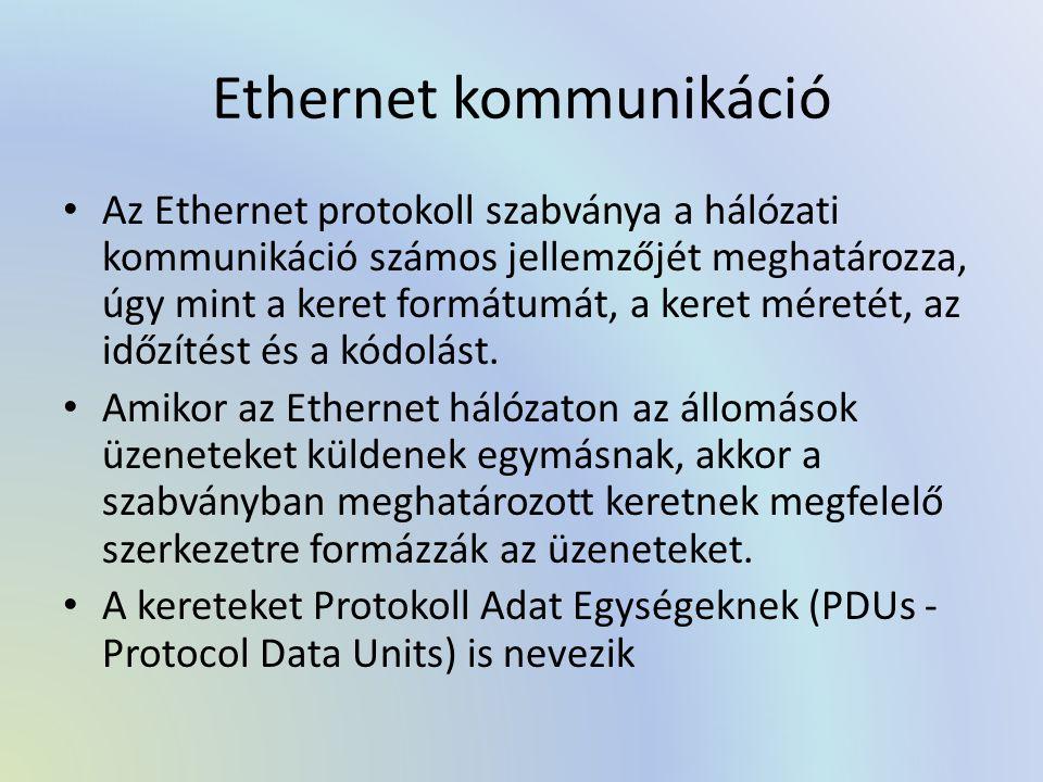Ethernet kommunikáció
