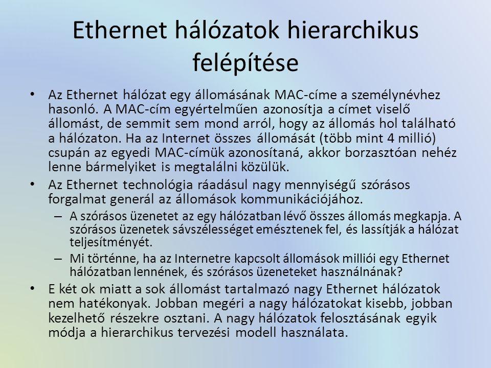 Ethernet hálózatok hierarchikus felépítése