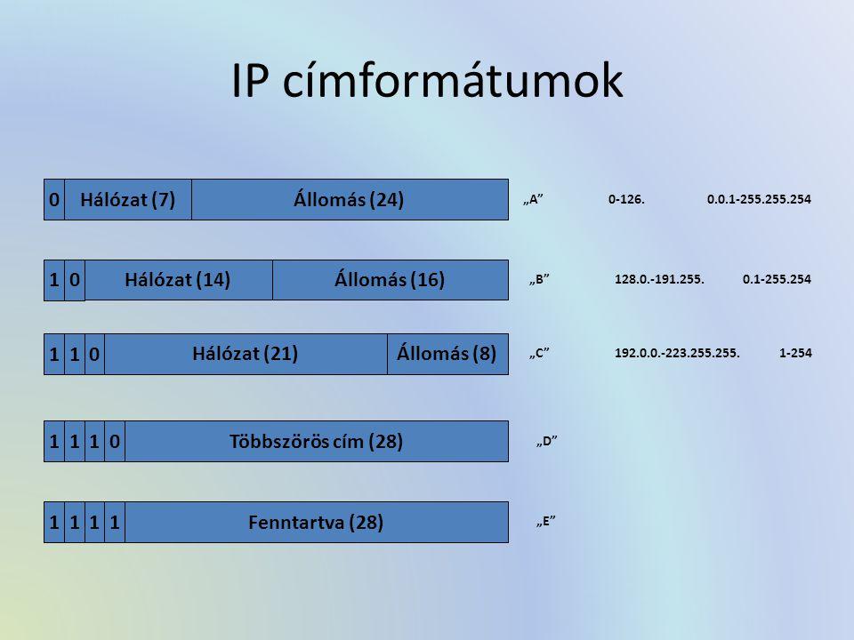IP címformátumok Hálózat (7) Állomás (24) 1 Hálózat (14) Állomás (16)