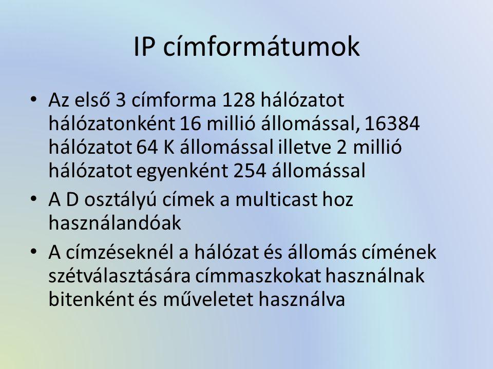 IP címformátumok