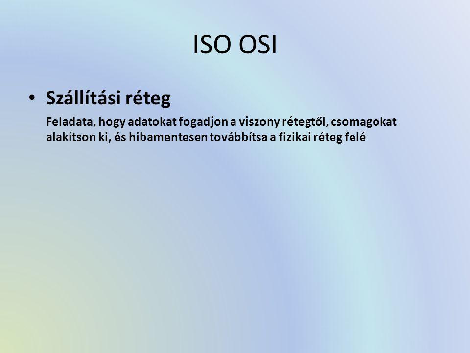 ISO OSI Szállítási réteg