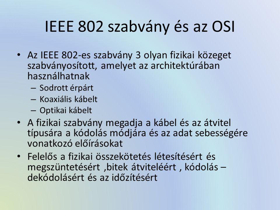 IEEE 802 szabvány és az OSI Az IEEE 802-es szabvány 3 olyan fizikai közeget szabványosított, amelyet az architektúrában használhatnak.