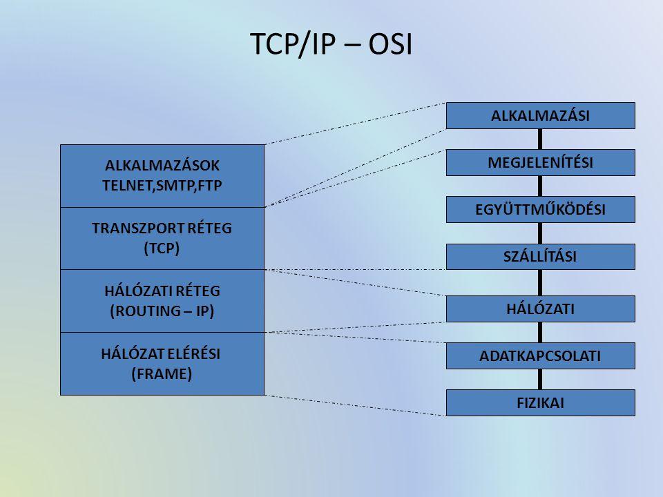 TCP/IP – OSI ALKALMAZÁSI ALKALMAZÁSOK TELNET,SMTP,FTP MEGJELENÍTÉSI