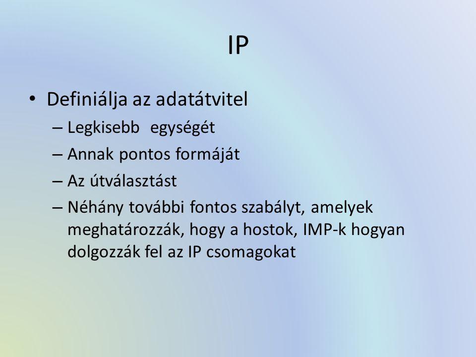 IP Definiálja az adatátvitel Legkisebb egységét Annak pontos formáját