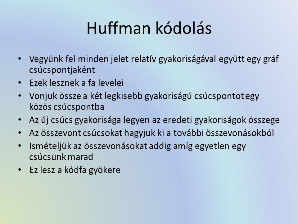 Huffman kódolás Vegyünk fel minden jelet relatív gyakoriságával együtt egy gráf csúcspontjaként. Ezek lesznek a fa levelei.