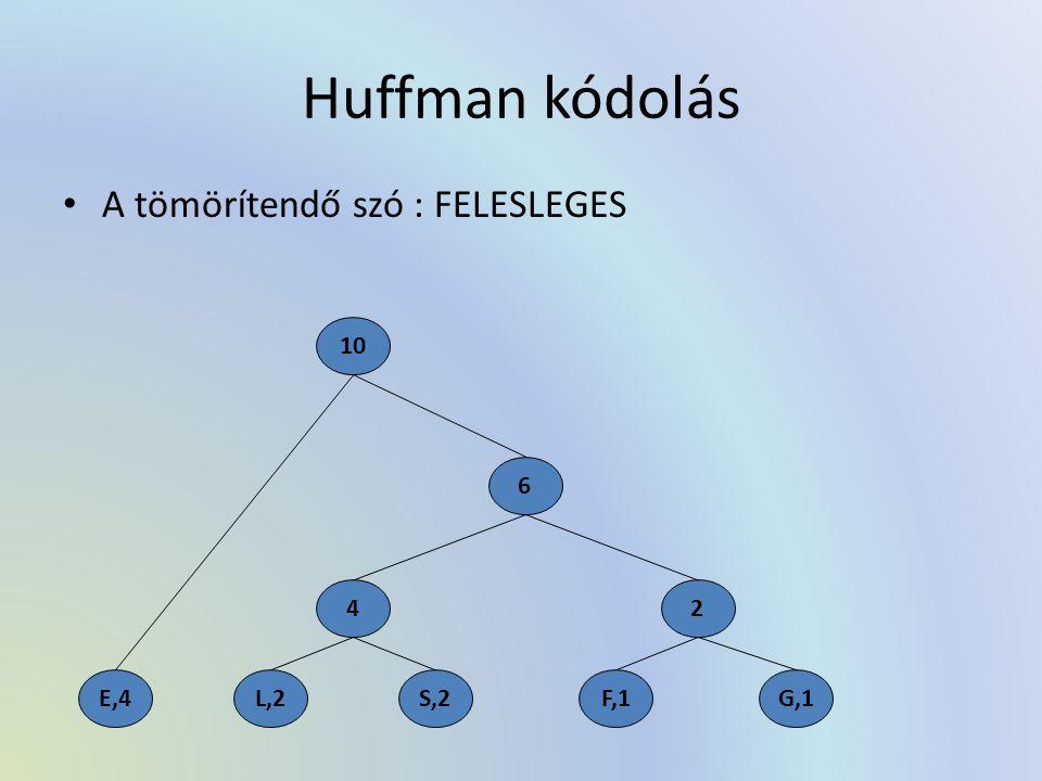 Huffman kódolás A tömörítendő szó : FELESLEGES 10 6 4 2 E,4 L,2 S,2