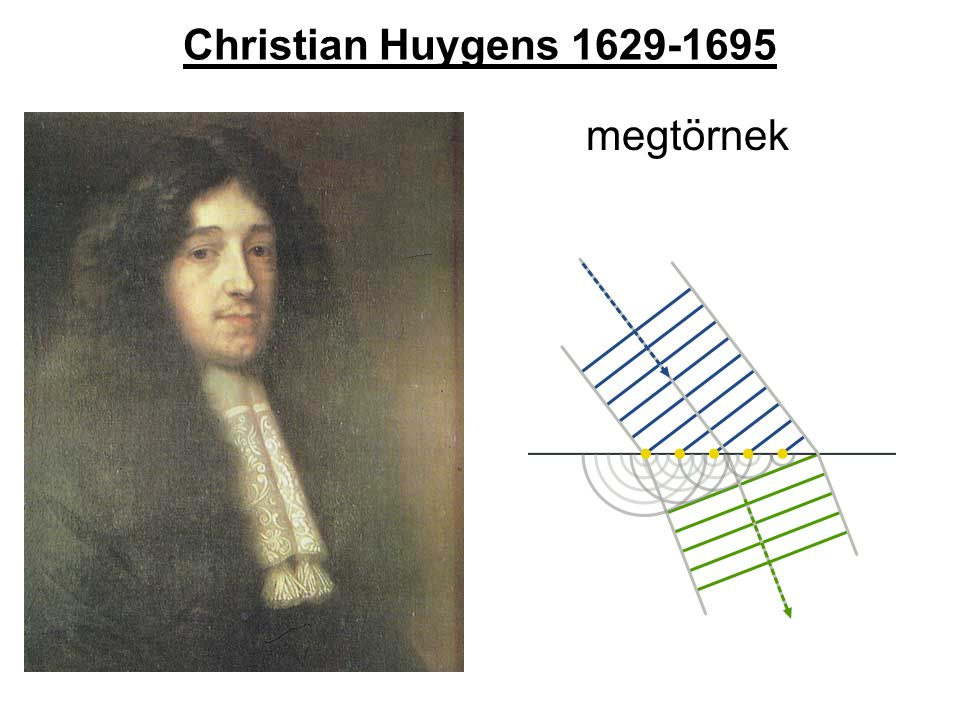 Christian Huygens 1629-1695 megtörnek