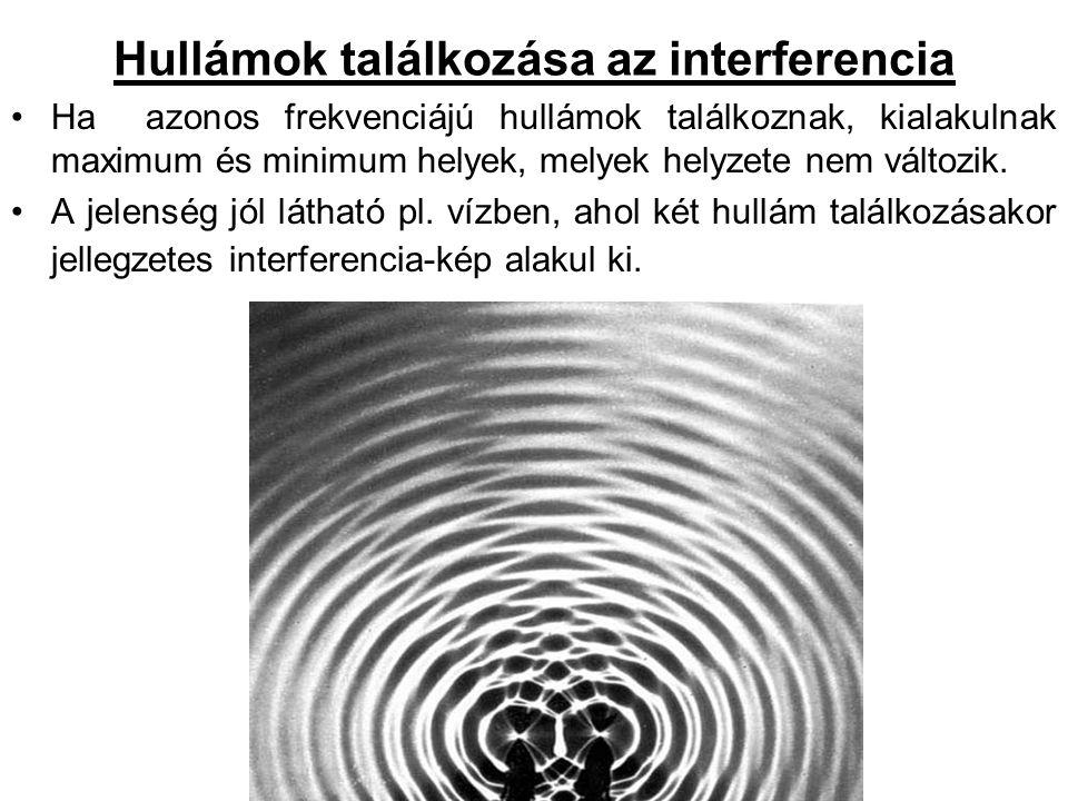 Hullámok találkozása az interferencia
