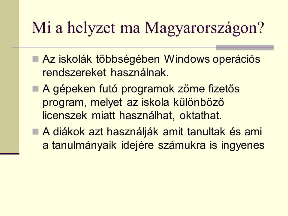 Mi a helyzet ma Magyarországon