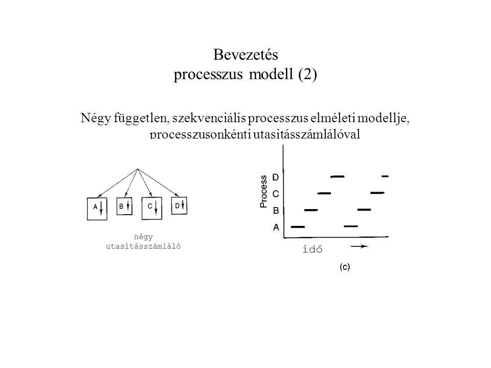 Bevezetés processzus modell (2)