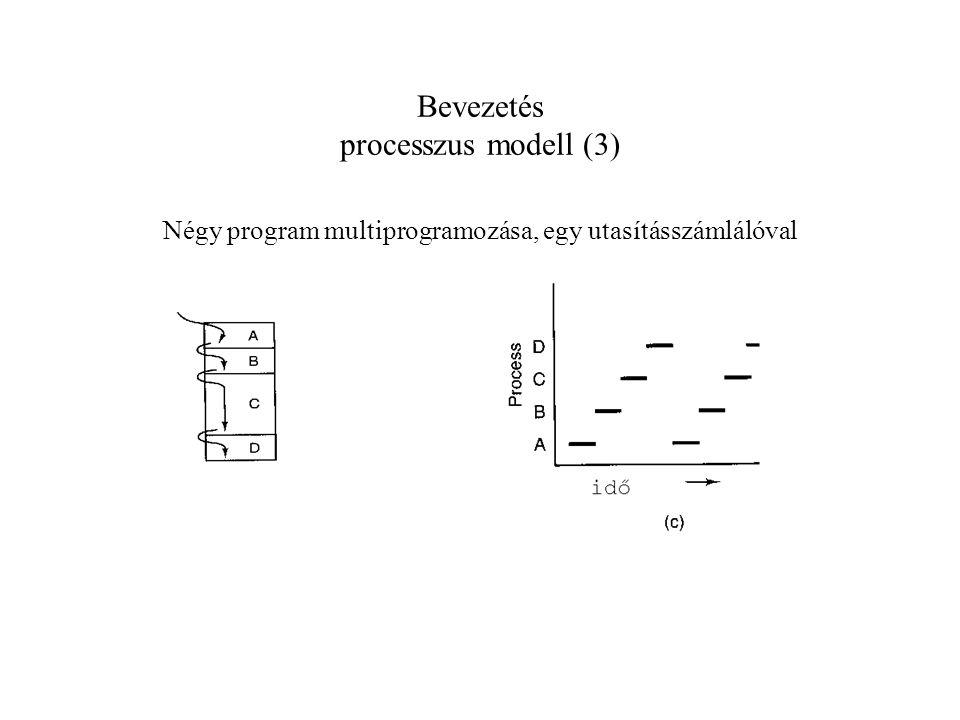 Bevezetés processzus modell (3)