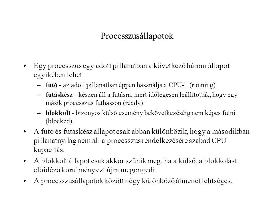 Processzusállapotok Egy processzus egy adott pillanatban a következő három állapot egyikében lehet.
