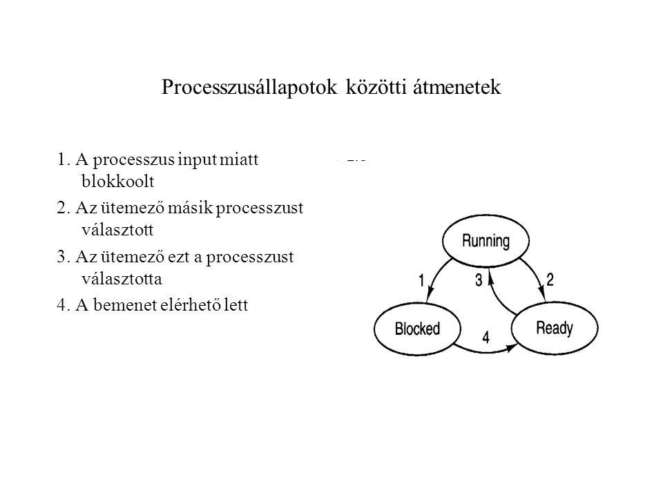 Processzusállapotok közötti átmenetek