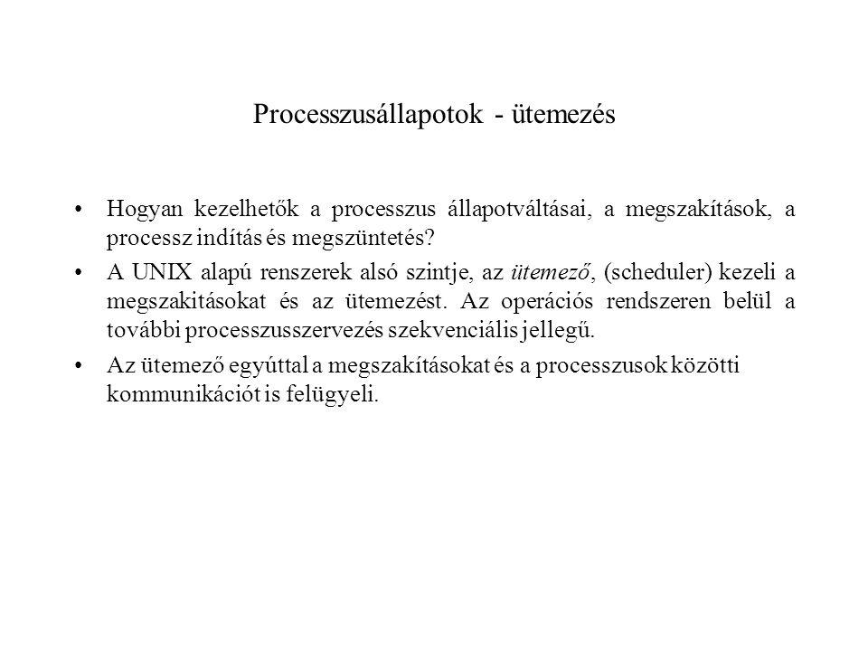Processzusállapotok - ütemezés