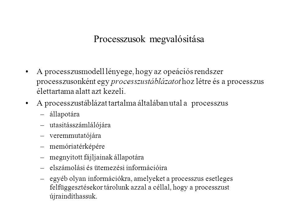 Processzusok megvalósitása