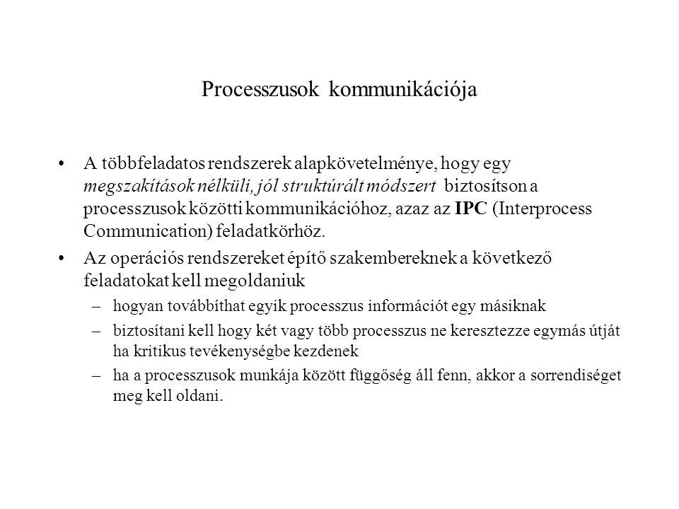 Processzusok kommunikációja
