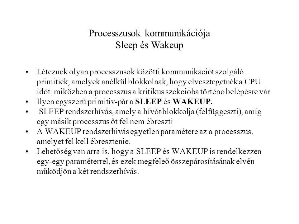 Processzusok kommunikációja Sleep és Wakeup