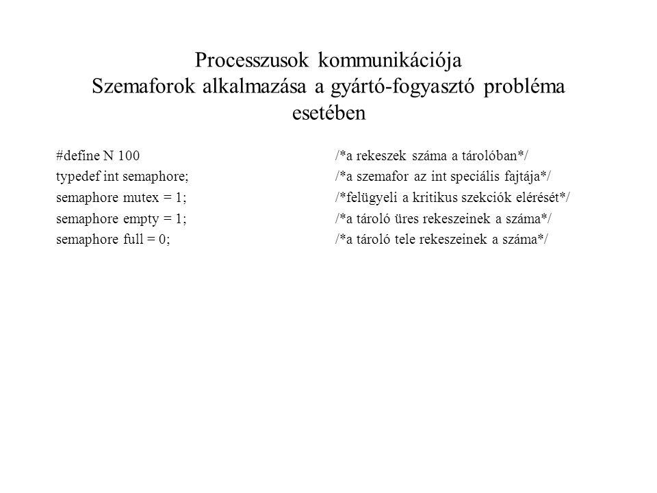 Processzusok kommunikációja Szemaforok alkalmazása a gyártó-fogyasztó probléma esetében