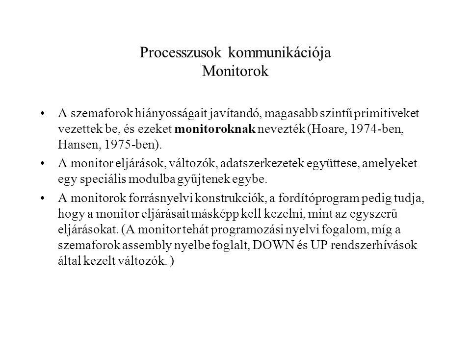 Processzusok kommunikációja Monitorok