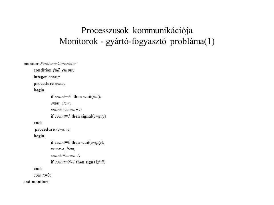 Processzusok kommunikációja Monitorok - gyártó-fogyasztó probláma(1)