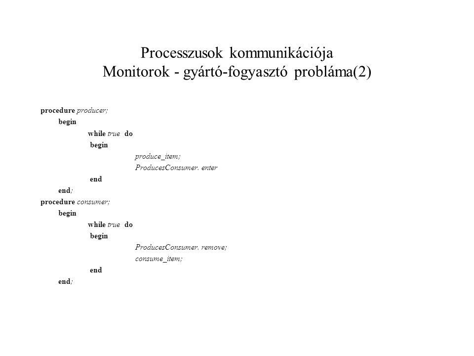 Processzusok kommunikációja Monitorok - gyártó-fogyasztó probláma(2)