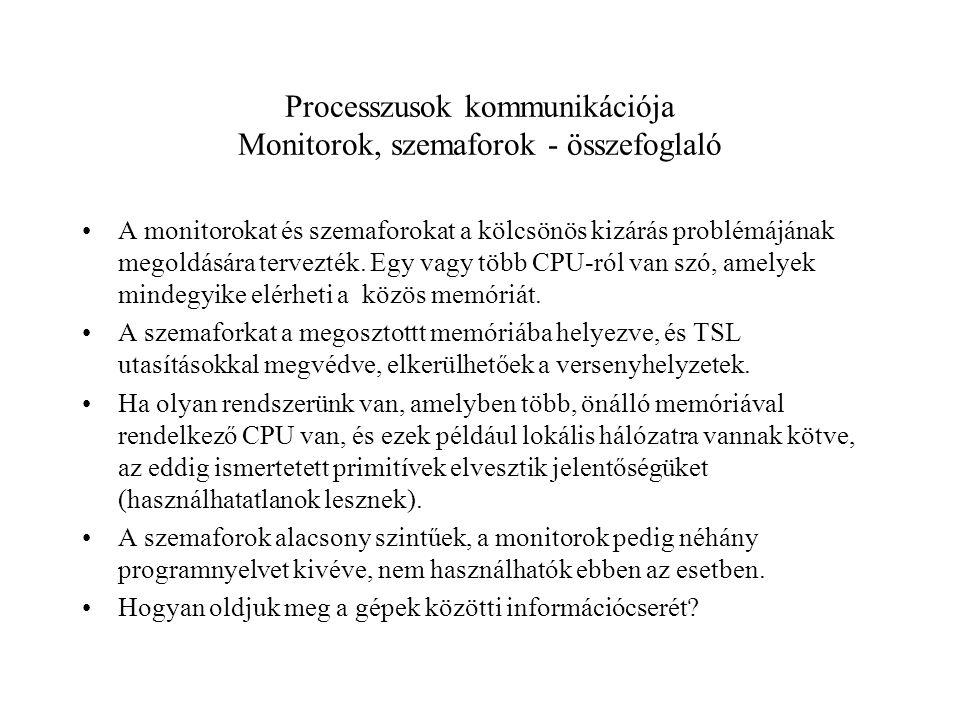 Processzusok kommunikációja Monitorok, szemaforok - összefoglaló