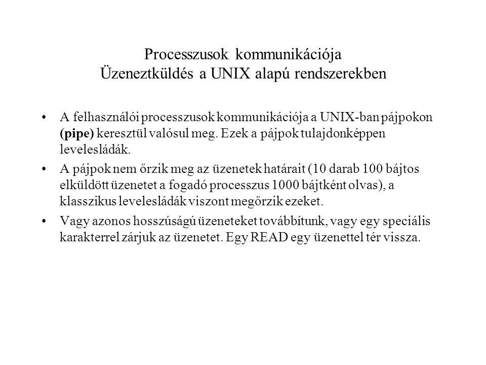 Processzusok kommunikációja Üzeneztküldés a UNIX alapú rendszerekben