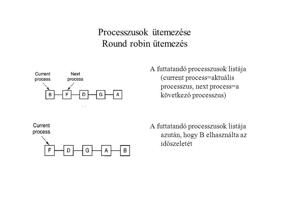 Processzusok ütemezése Round robin ütemezés