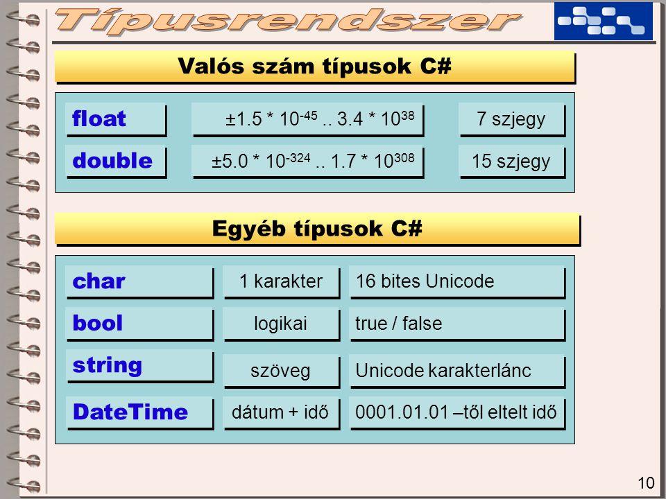 Típusrendszer Valós szám típusok C# float double Egyéb típusok C# char