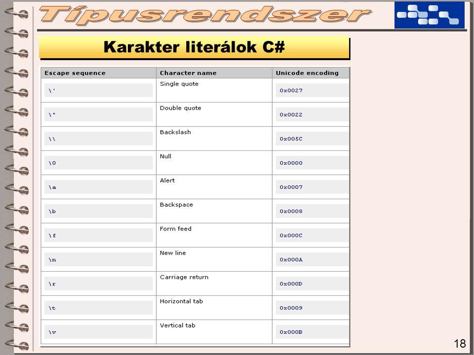 Típusrendszer Karakter literálok C# 18