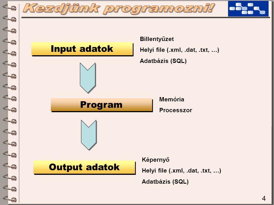 Kezdjünk programozni! Input adatok Program Output adatok 4