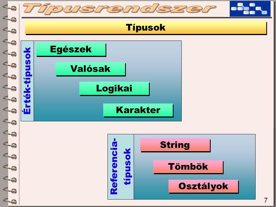 Típusrendszer Típusok Egészek Érték-típusok Valósak Logikai Karakter