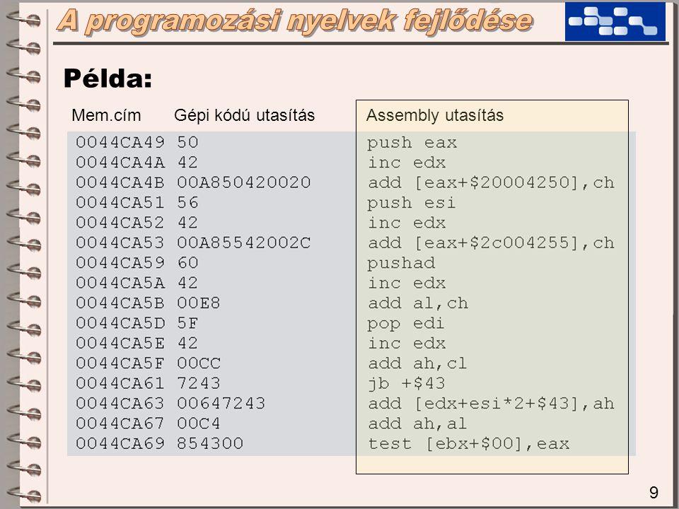 A programozási nyelvek fejlődése